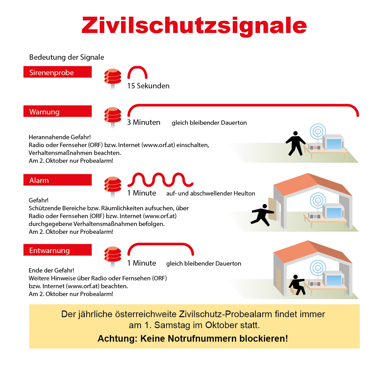 http://www.siz.cc/tools/image.php?image=Zivilschutz-Probealarm_1.jpg&width=&height=